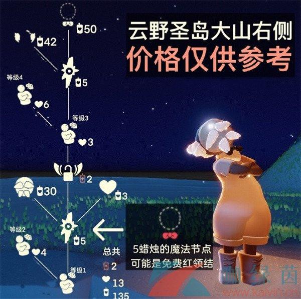《光遇》2021年国庆节复刻先祖兑换表一览