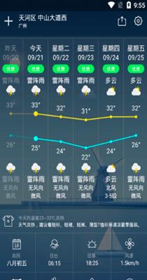智慧气象手机软件app截图