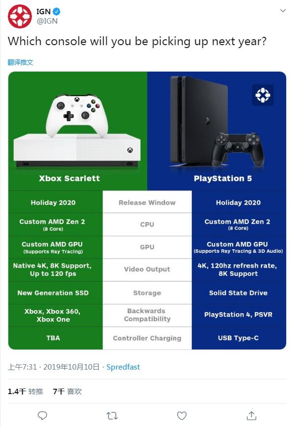 IGN放出PS5和Xbox Scarlett性能对比图,两者不分伯仲!